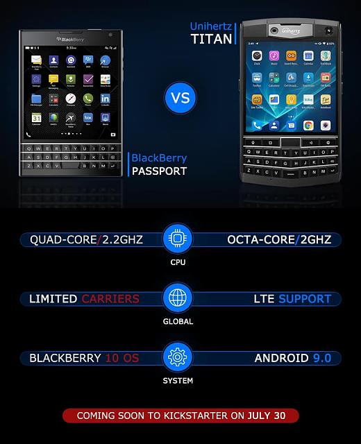 Passport-like phone with Android - but not from BlackBerry - The