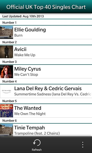 UK Top 40 Music Singles Chart - BlackBerry Forums at