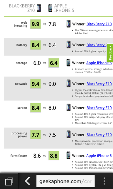 Why BlackBerry phones are over-priced and behind spec-img_00000601.png