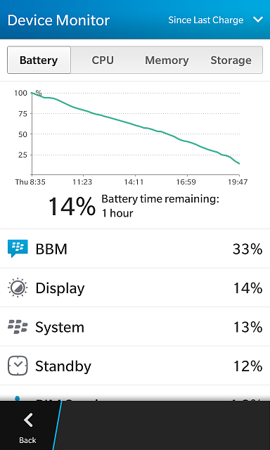 bbm using too much battery-img_20140724_194936.png