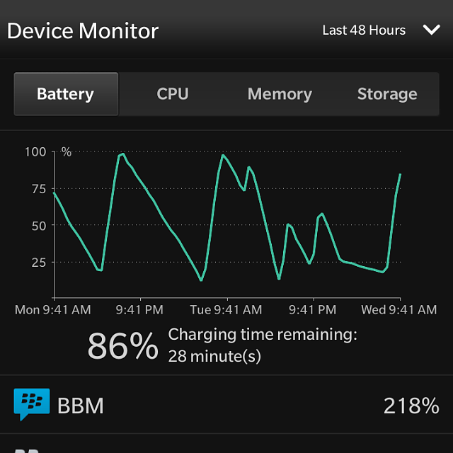 High Battery Drain (Q10) BBM using up all resources!-img_20140820_094621.png