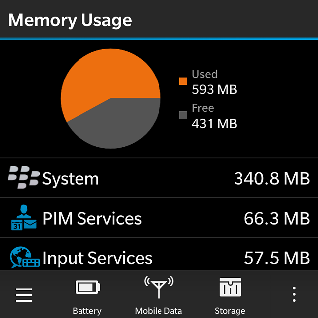 My Z10 shows only 1 GB RAM in device manager-img_20140912_145519.png
