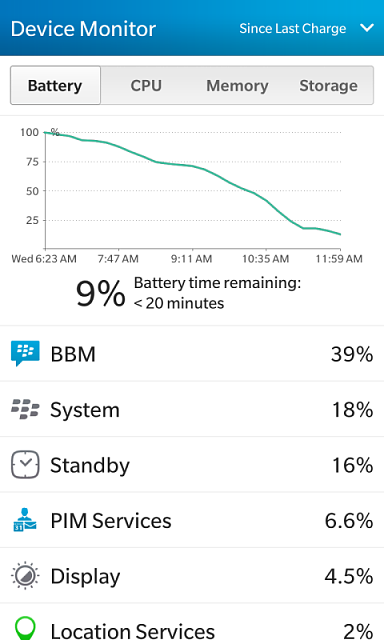 BBM still running 22% on z30-img_20140917_120446.png