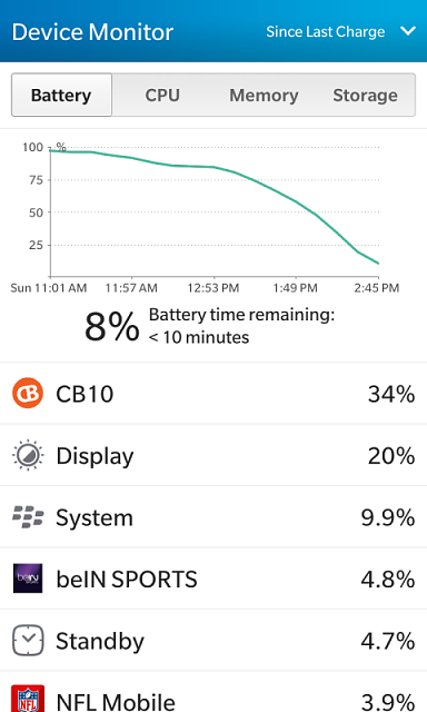 Z10 - Battery shows 0% whenever I remove it from charger.-img_20141005_145036.png