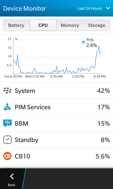 Battery draining overnight-img_20141015_203423.png