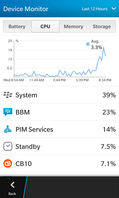 Battery draining overnight-img_20141015_203742.png