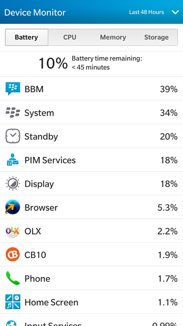 BlackBerry Z3 draining battery due to BBM-img_20141021_003239.png
