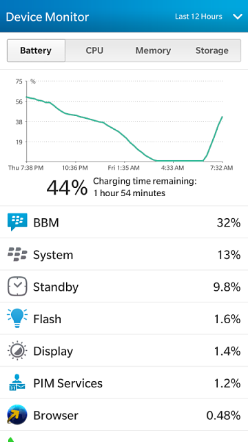 BlackBerry Z3 draining battery due to BBM-img_20141017_073630.png