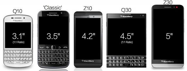 BlackBerry OS10 Devices.-q30-all-devices.jpg