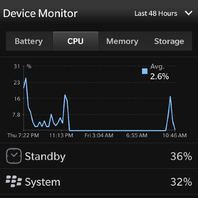 Battery draining every minute!?-img_0948.png
