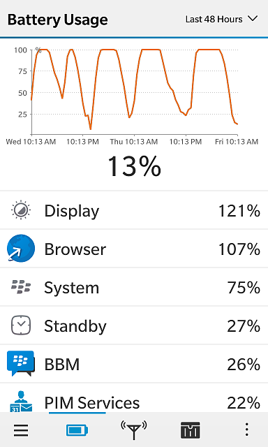 Battery draining every minute!?-img_20141121_101529.png