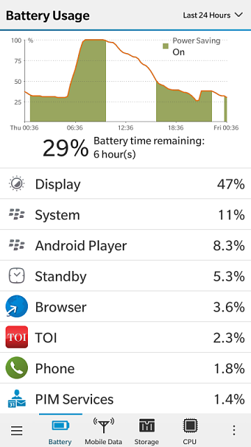 Battery problem in Z3-img_20150102_004046.png