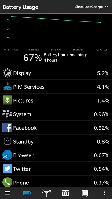 My Z30 battery keeps draining fast Almost a month now-img_20150102_101244.png