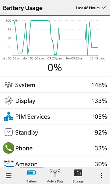 Z10 battery indicates zero charge in minutes. Keep working-img_20150119_152548.png