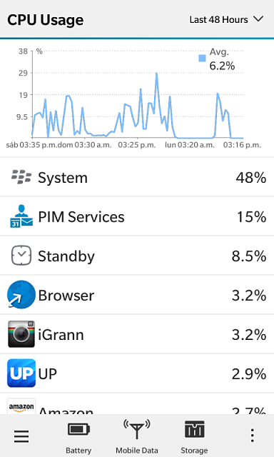 Z10 battery indicates zero charge in minutes. Keep working-img_20150119_152601.png