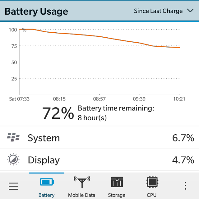 Blackberry Classic battery drain-img_20150214_102318.png