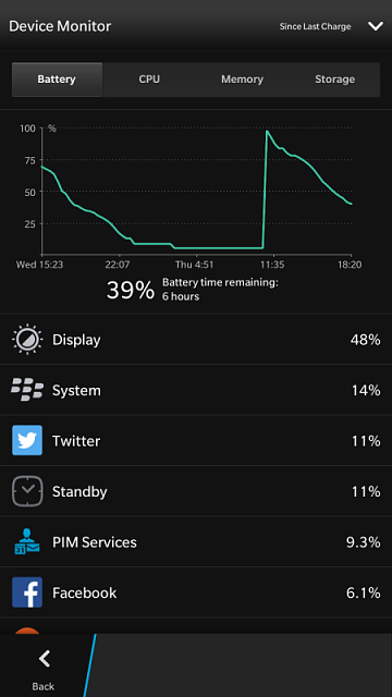 Should twitter be taking a lot of battery-img_20150219_182552.png