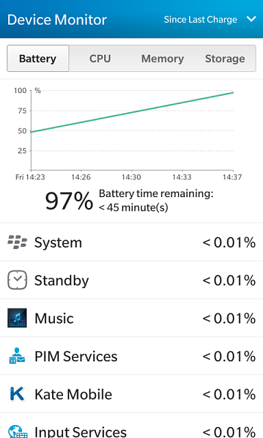 Battery indicator problems (z10 os10.2)-img_20150306_144145.png