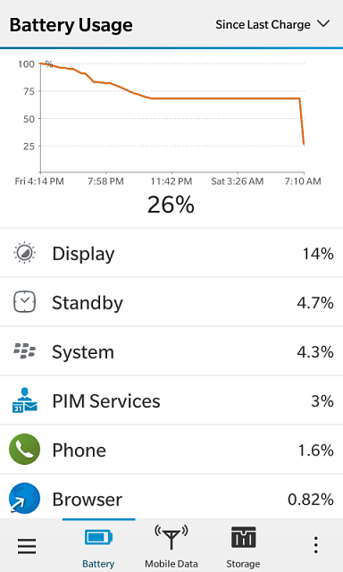 Z10 problems .-img_20150404_071226.png