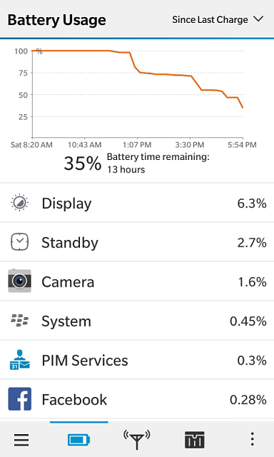 Blackberry z10 battery issues-img_20150404_175626.png