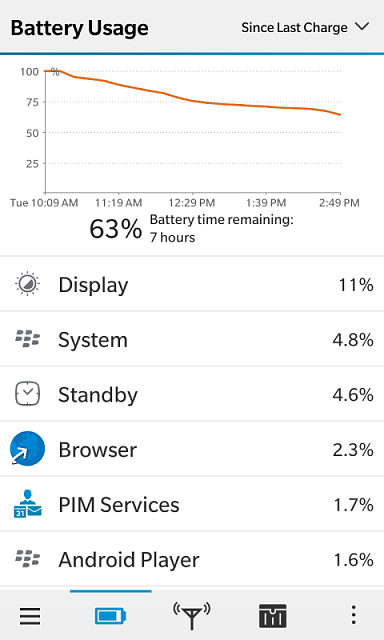 Blackberry z10 battery issues-img_20150407_145108.png