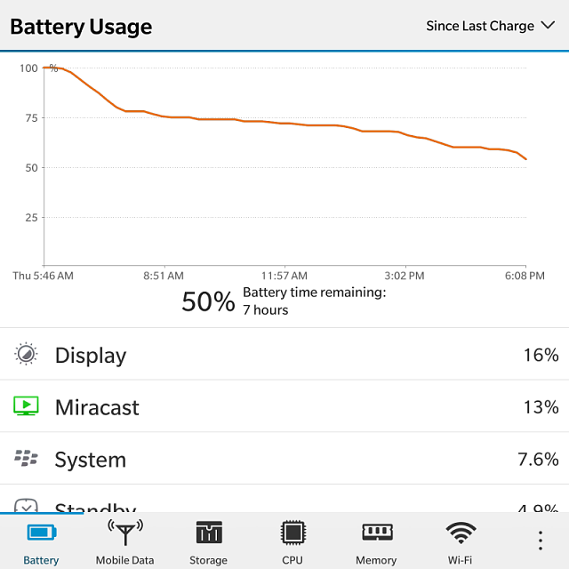 My Passport  battery drain is ridiculous!-img_20150416_181130.png