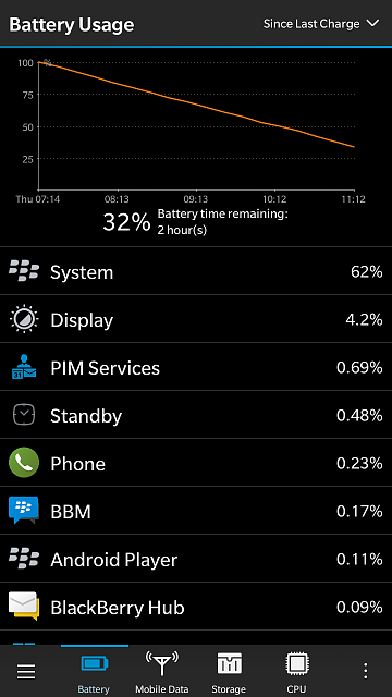 I have a brand new Z30, battery life seems very bad.-img_20150528_111423.png