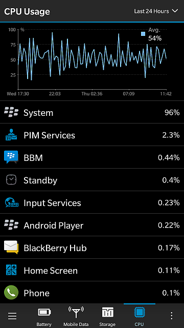 I have a brand new Z30, battery life seems very bad.-img_20150528_114425.png