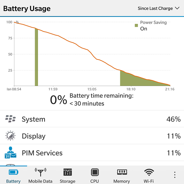 My blackberry passport does not charge when i plug it in.-img_20150720_211957.png