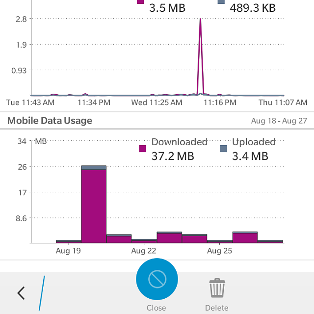much data does bbm use-img_20150827_110909.png