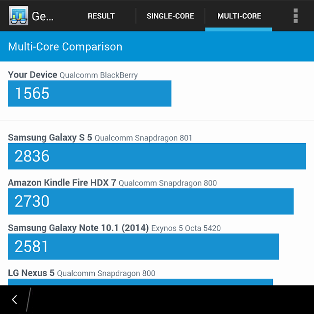 My new BlackBerry Passport have low geekbench3 scores whyyy huhu :'(-img_20150916_124017.png