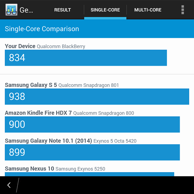 My new BlackBerry Passport have low geekbench3 scores whyyy huhu :'(-img_20150916_124012.png