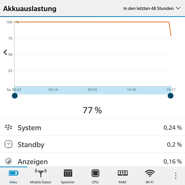 Battery Loading-img_20150926_192243.png