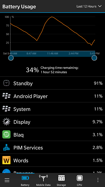 Standby draining my battery-battery-drain.png