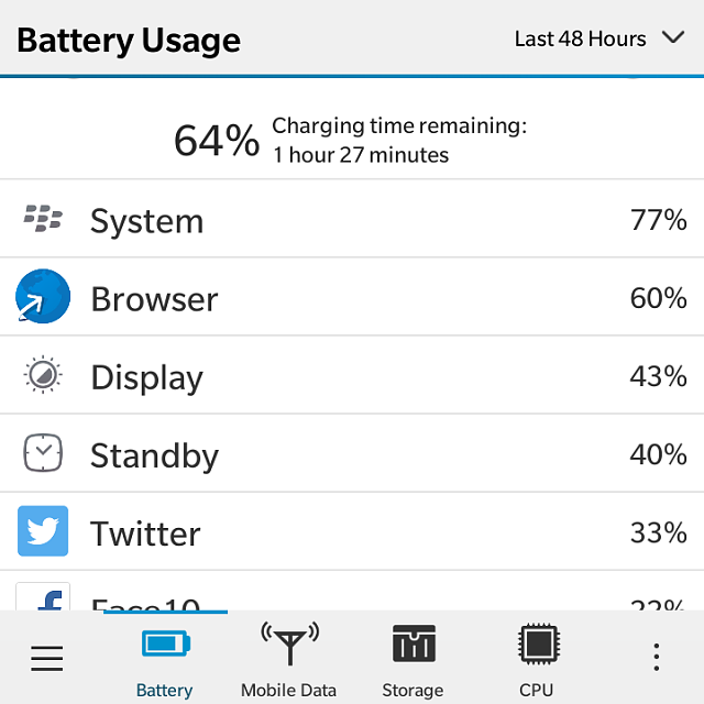 Twitter eats so much battery and mobile data/Wifi-img_20160223_082429.png