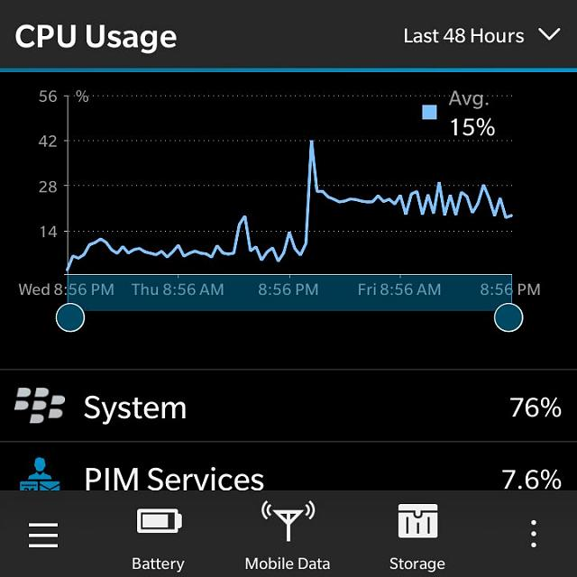 Intermittent high CPU use by System-1459705687147.jpg