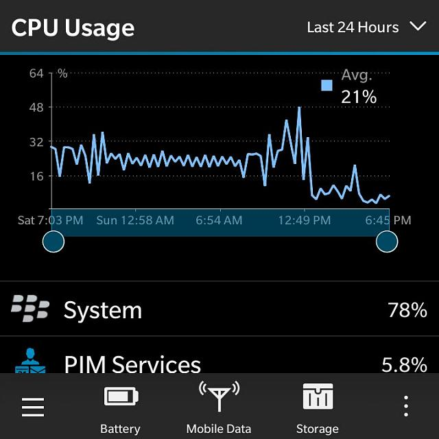 Intermittent high CPU use by System-1459736261490.jpg