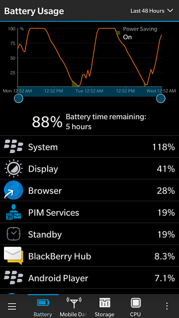 Why did my battery life suddenly drop from 40 hrs to 5?-img_20160413_005604.png