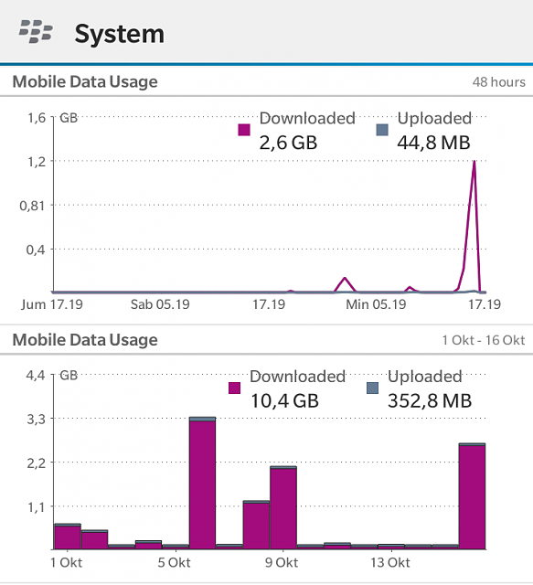 My system downloaded so huge data-img_20161016_172227_edit.png