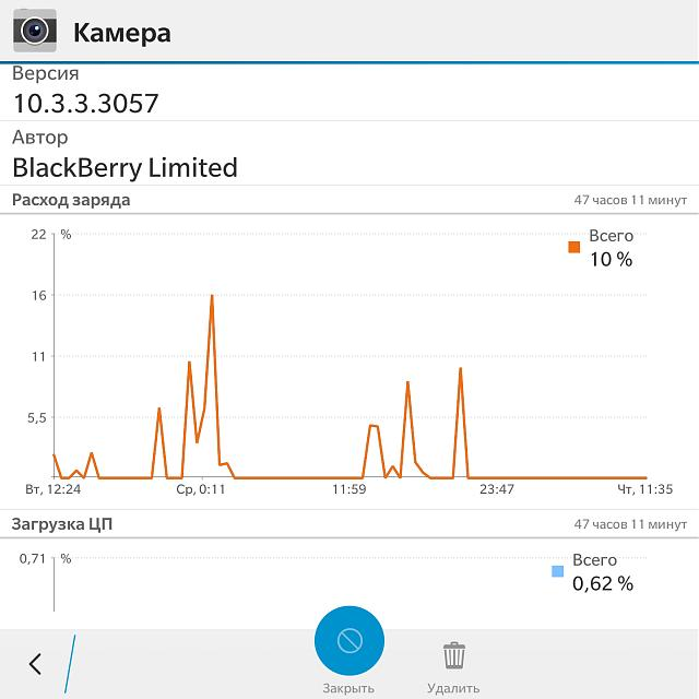 What happens with the camera. Blackberry Passport.-img_20200102_114535.jpg