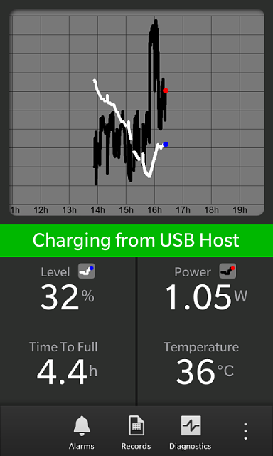 Battery Drain on 10.1.0.4543-img_20130528.png