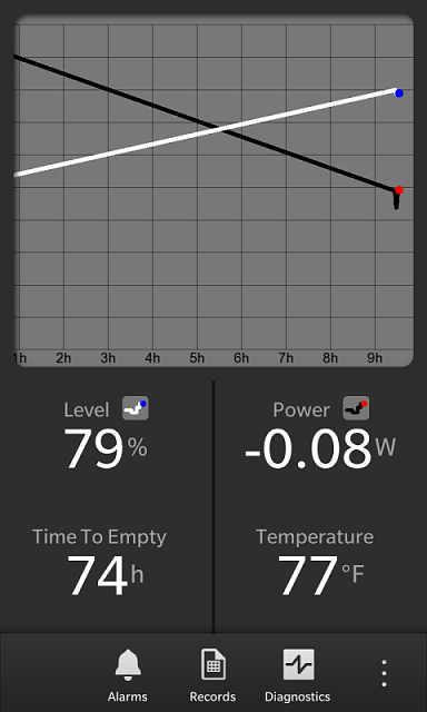 OS 10.1.0.4651 for ALL DEVICES...-img_00000505.png
