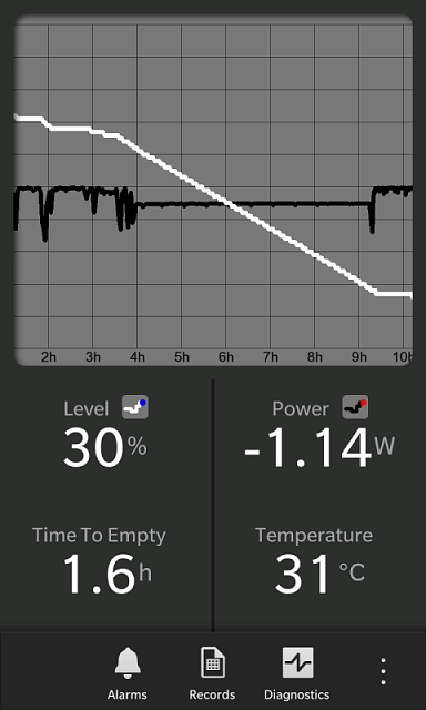 OS 10.2.0.1047 battery life seems to be a little worse-img_00000346.png
