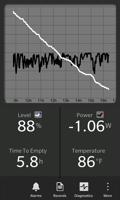 huge battery drain on 1443-img_00000621.png