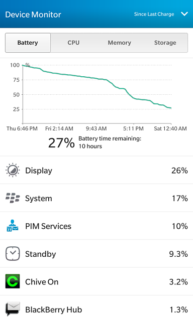Less battery life on Z10 using .1925-img_20140104_004436.png