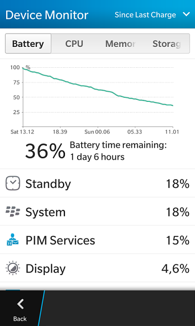 Less battery life on Z10 using .1925-img_20140105_110300.png