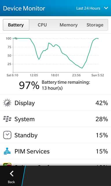 Less battery life on Z10 using .1925-img_20140105_055501.png