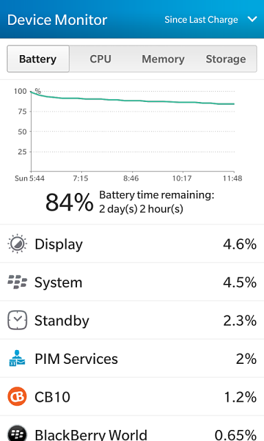 Less battery life on Z10 using .1925-img_20140105_115019.png