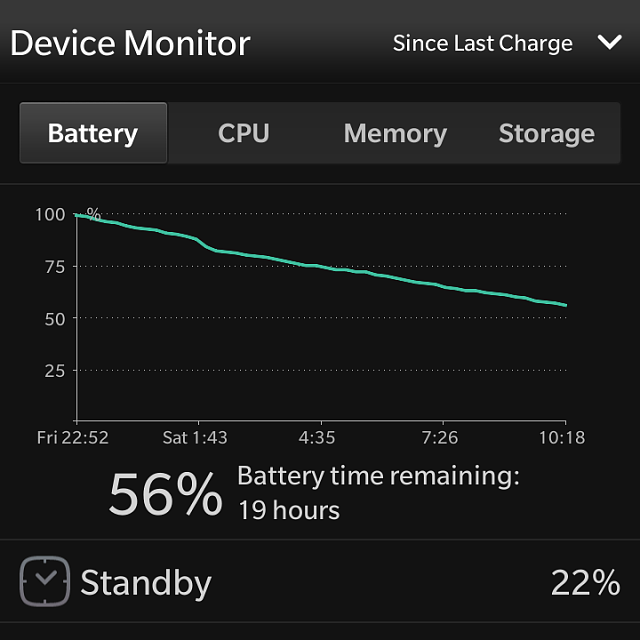 10.2.1.1925 - Heavy Battery Drain From System and Standby Processes-img_20140111_102126.png