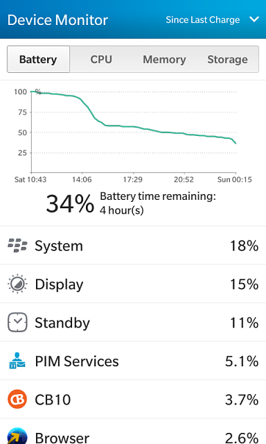 1925 battery life - PIM services is the issue?-img_20140119_001709.png